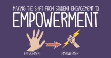 The Shift from Engaging Students to Empowering Learners.